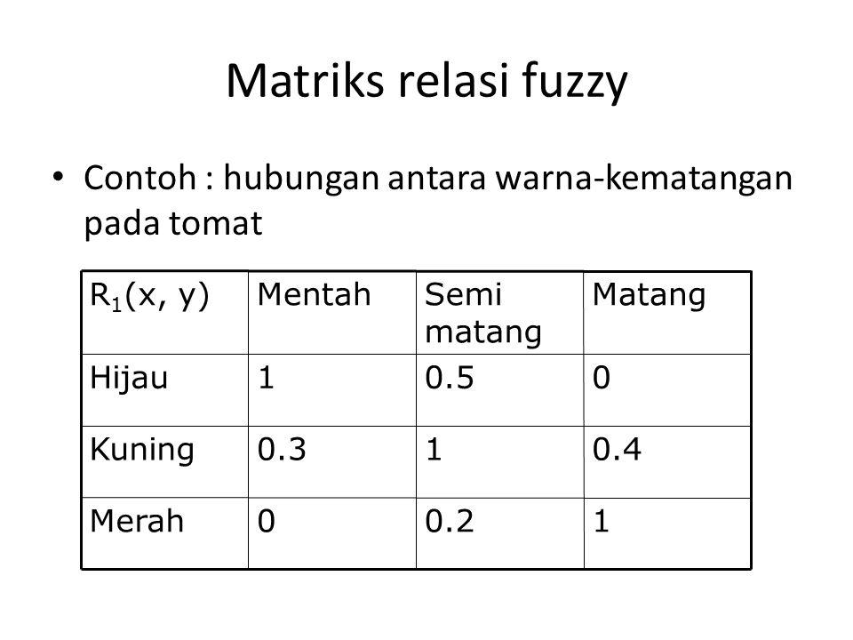 Matriks relasi fuzzy Contoh : hubungan antara warna-kematangan pada tomat 10.20Merah 0.410.3Kuning 00.51Hijau MatangSemi matang MentahR 1 (x, y) 