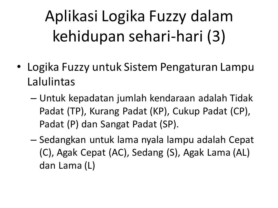 Aplikasi Logika Fuzzy dalam kehidupan sehari-hari (3) Logika Fuzzy untuk Sistem Pengaturan Lampu Lalulintas – Untuk kepadatan jumlah kendaraan adalah