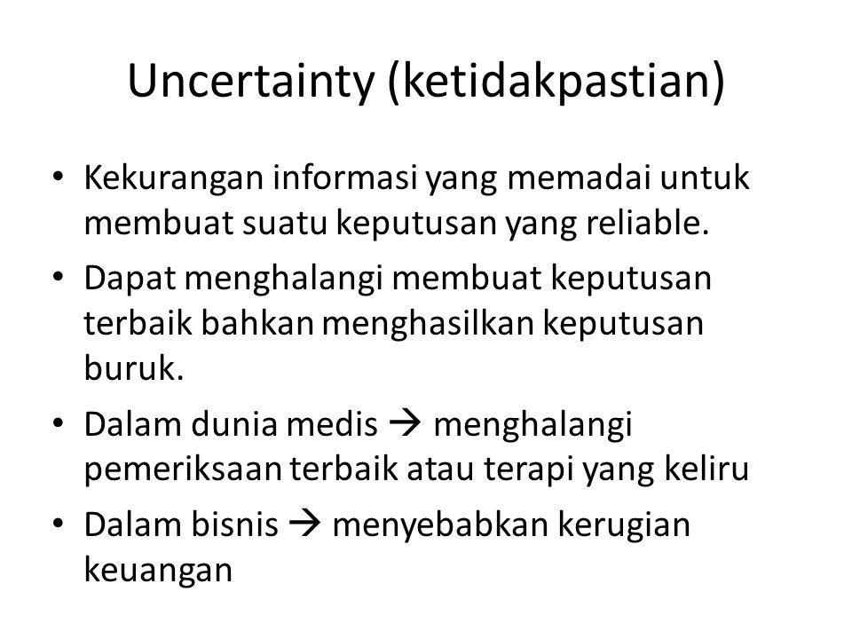 Uncertainty (ketidakpastian) Kekurangan informasi yang memadai untuk membuat suatu keputusan yang reliable. Dapat menghalangi membuat keputusan terbai