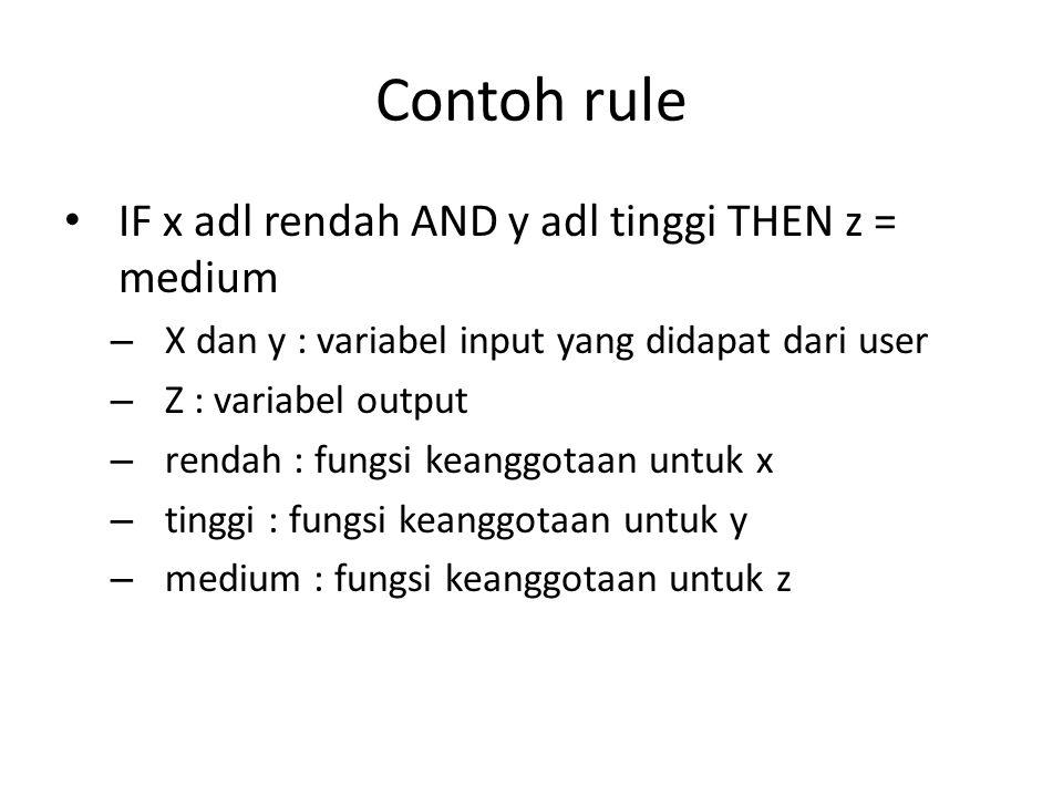 Contoh rule IF x adl rendah AND y adl tinggi THEN z = medium – X dan y : variabel input yang didapat dari user – Z : variabel output – rendah : fungsi