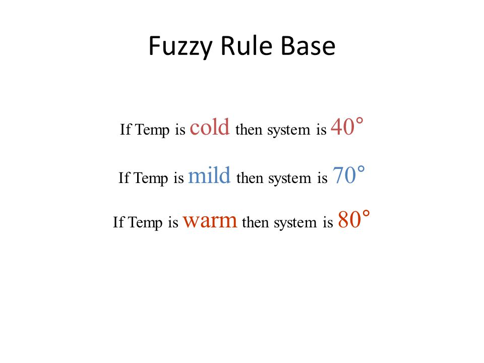 Fuzzy Rule Base If Temp is cold then system is 40° If Temp is mild then system is 70° If Temp is warm then system is 80°