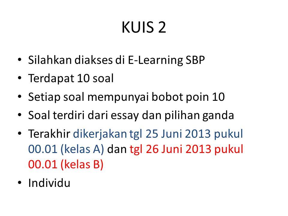 KUIS 2 Silahkan diakses di E-Learning SBP Terdapat 10 soal Setiap soal mempunyai bobot poin 10 Soal terdiri dari essay dan pilihan ganda Terakhir dike