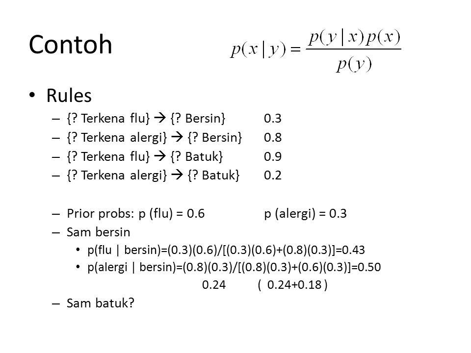 Contoh Rules – {? Terkena flu}  {? Bersin}0.3 – {? Terkena alergi}  {? Bersin}0.8 – {? Terkena flu}  {? Batuk}0.9 – {? Terkena alergi}  {? Batuk}0