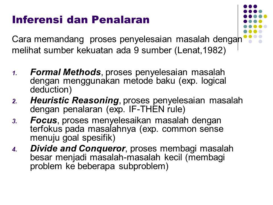 Cara memandang proses penyelesaian masalah dengan melihat sumber kekuatan ada 9 sumber (Lenat,1982) 1. Formal Methods, proses penyelesaian masalah den