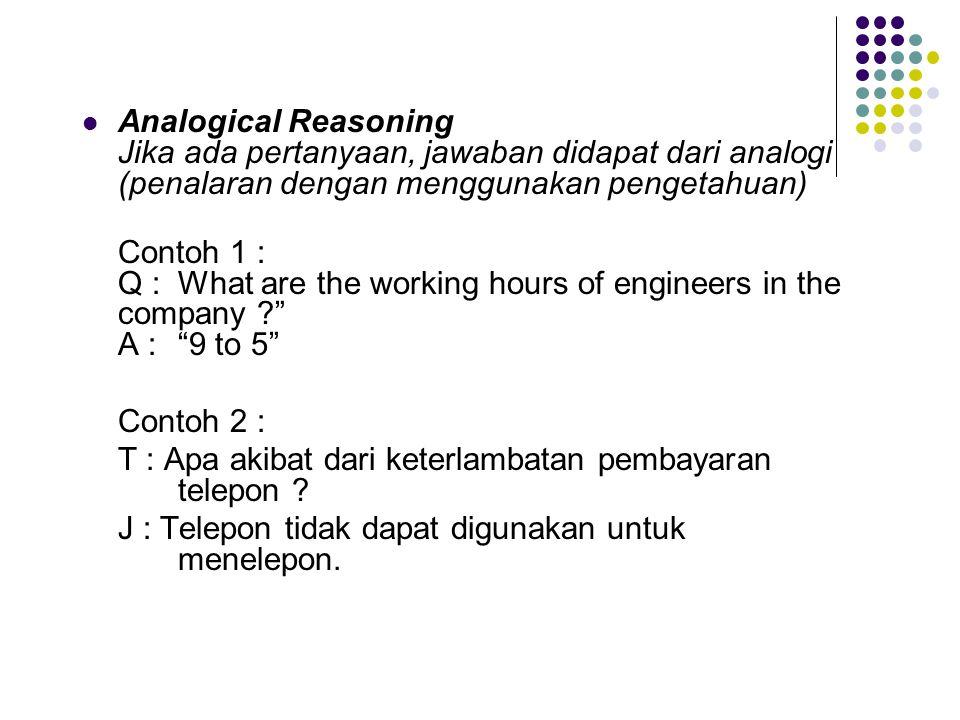 Analogical Reasoning Jika ada pertanyaan, jawaban didapat dari analogi (penalaran dengan menggunakan pengetahuan) Contoh 1 : Q : What are the working