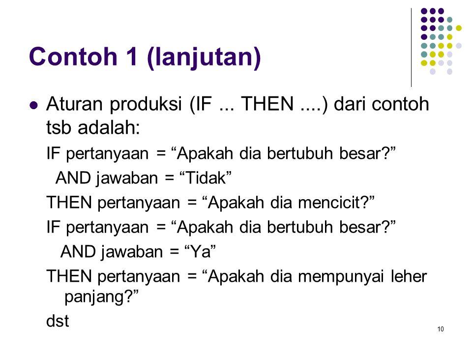 Contoh 1 (lanjutan) Aturan produksi (IF...