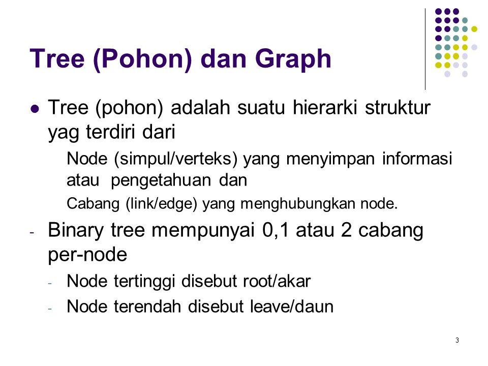 Tree (Pohon) dan Graph Tree (pohon) adalah suatu hierarki struktur yag terdiri dari Node (simpul/verteks) yang menyimpan informasi atau pengetahuan dan Cabang (link/edge) yang menghubungkan node.