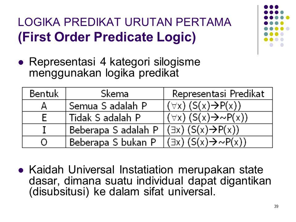 39 LOGIKA PREDIKAT URUTAN PERTAMA (First Order Predicate Logic) Representasi 4 kategori silogisme menggunakan logika predikat Kaidah Universal Instatiation merupakan state dasar, dimana suatu individual dapat digantikan (disubsitusi) ke dalam sifat universal.