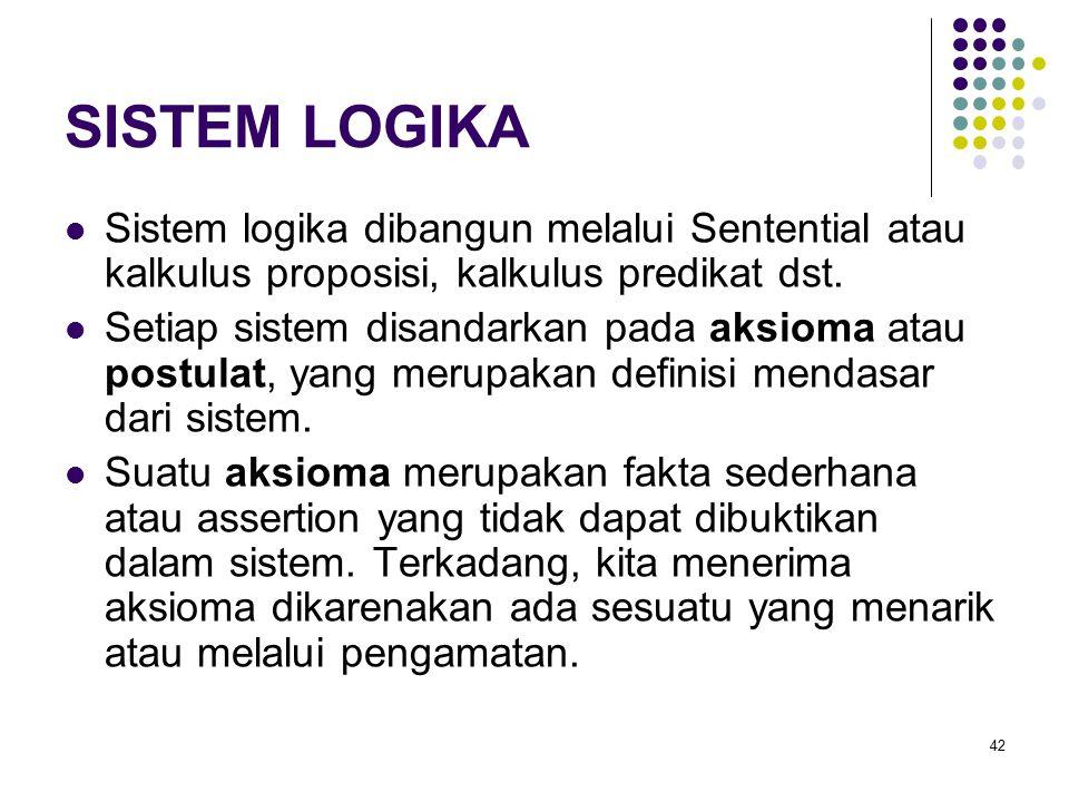 SISTEM LOGIKA Sistem logika dibangun melalui Sentential atau kalkulus proposisi, kalkulus predikat dst. Setiap sistem disandarkan pada aksioma atau po