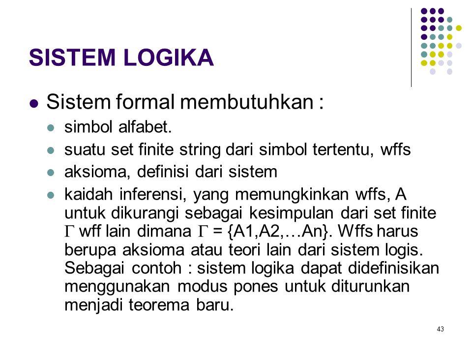 SISTEM LOGIKA Sistem formal membutuhkan : simbol alfabet. suatu set finite string dari simbol tertentu, wffs aksioma, definisi dari sistem kaidah infe