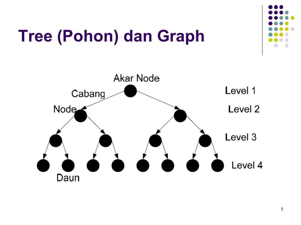 Tree (Pohon) dan Graph 5