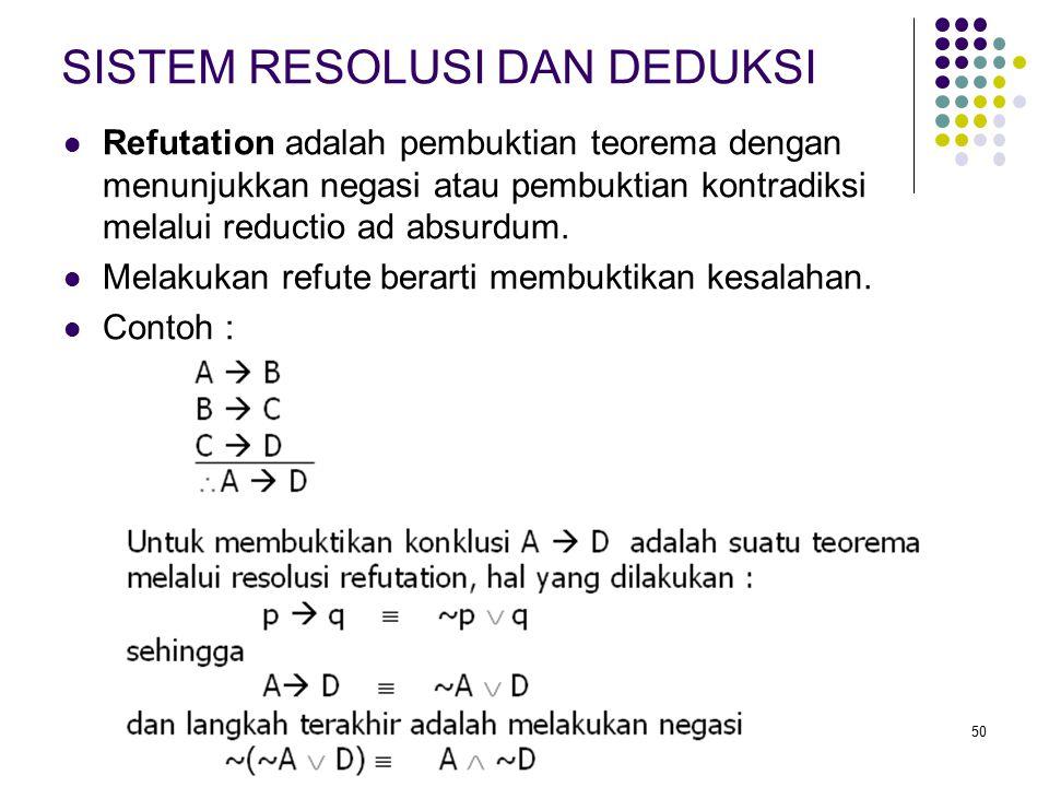 50 SISTEM RESOLUSI DAN DEDUKSI Refutation adalah pembuktian teorema dengan menunjukkan negasi atau pembuktian kontradiksi melalui reductio ad absurdum.