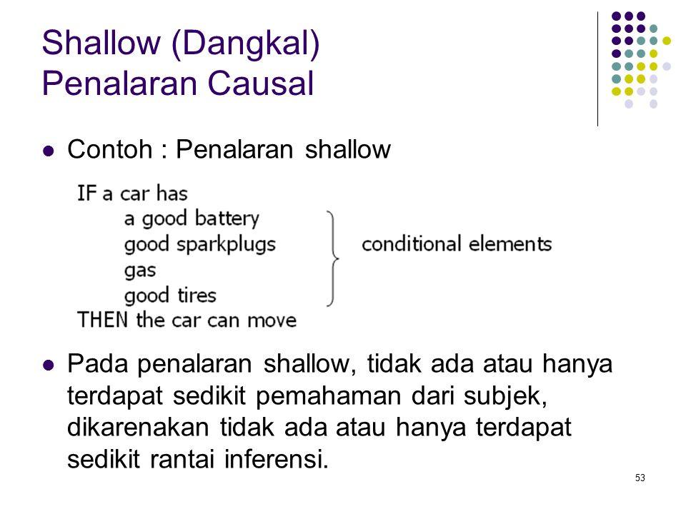 Shallow (Dangkal) Penalaran Causal Contoh : Penalaran shallow Pada penalaran shallow, tidak ada atau hanya terdapat sedikit pemahaman dari subjek, dikarenakan tidak ada atau hanya terdapat sedikit rantai inferensi.