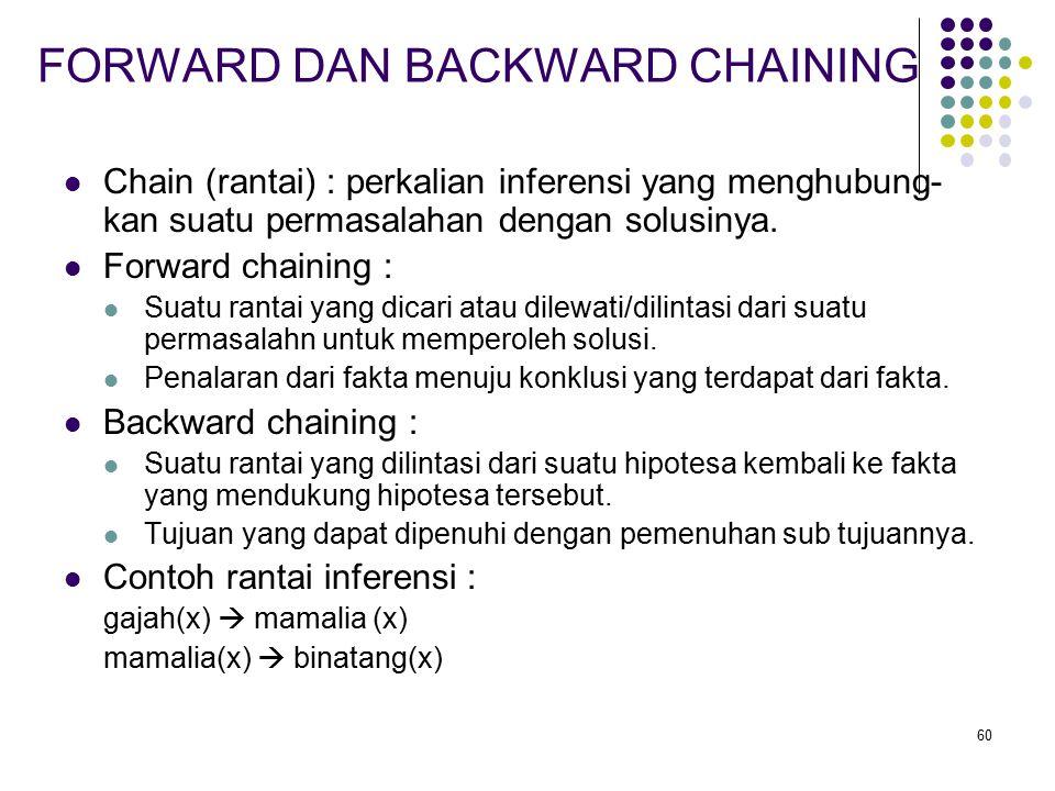 60 FORWARD DAN BACKWARD CHAINING Chain (rantai) : perkalian inferensi yang menghubung- kan suatu permasalahan dengan solusinya.