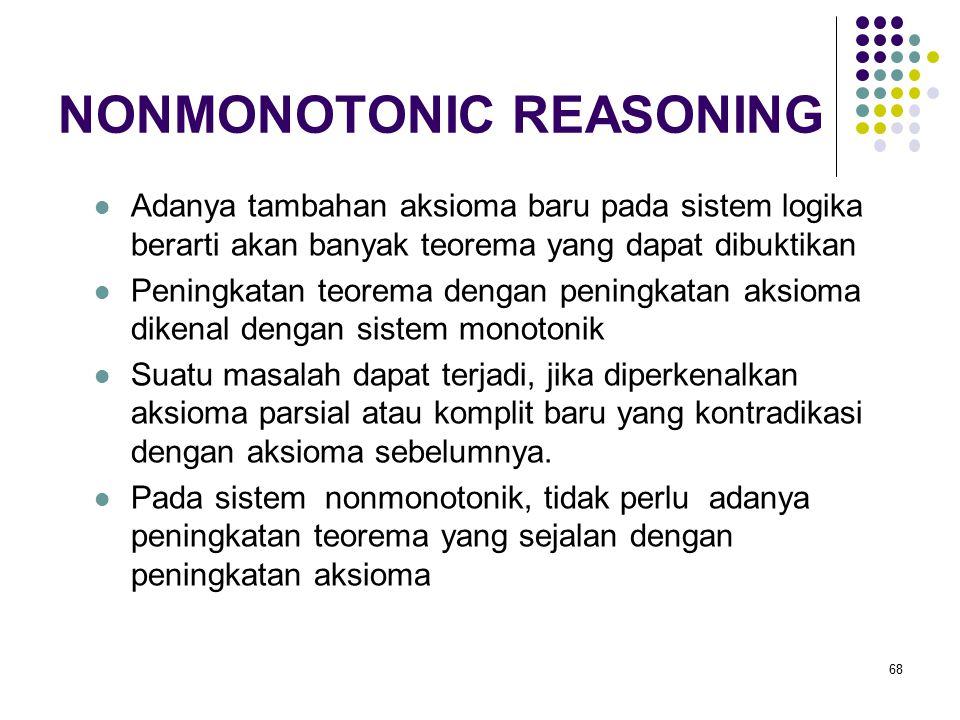 NONMONOTONIC REASONING Adanya tambahan aksioma baru pada sistem logika berarti akan banyak teorema yang dapat dibuktikan Peningkatan teorema dengan peningkatan aksioma dikenal dengan sistem monotonik Suatu masalah dapat terjadi, jika diperkenalkan aksioma parsial atau komplit baru yang kontradikasi dengan aksioma sebelumnya.
