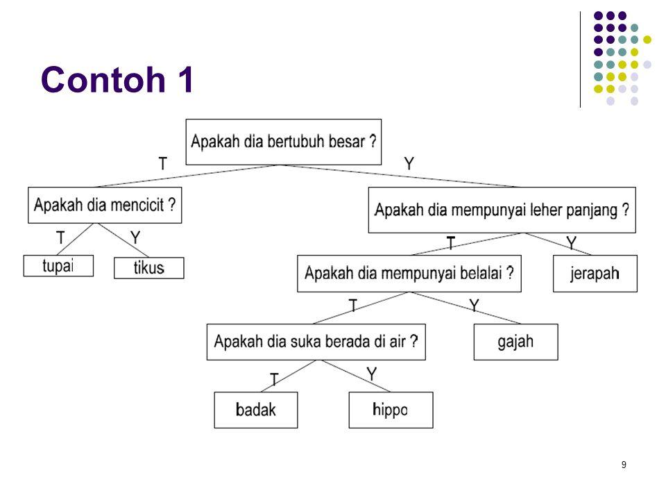 9 Contoh 1