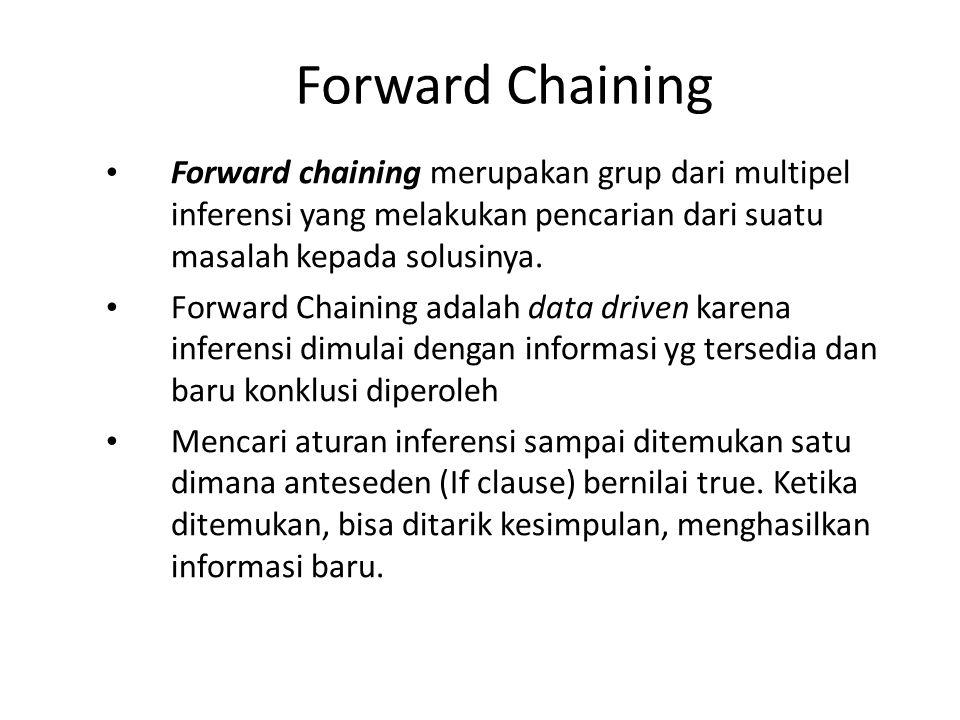 Forward Chaining Forward chaining merupakan grup dari multipel inferensi yang melakukan pencarian dari suatu masalah kepada solusinya. Forward Chainin