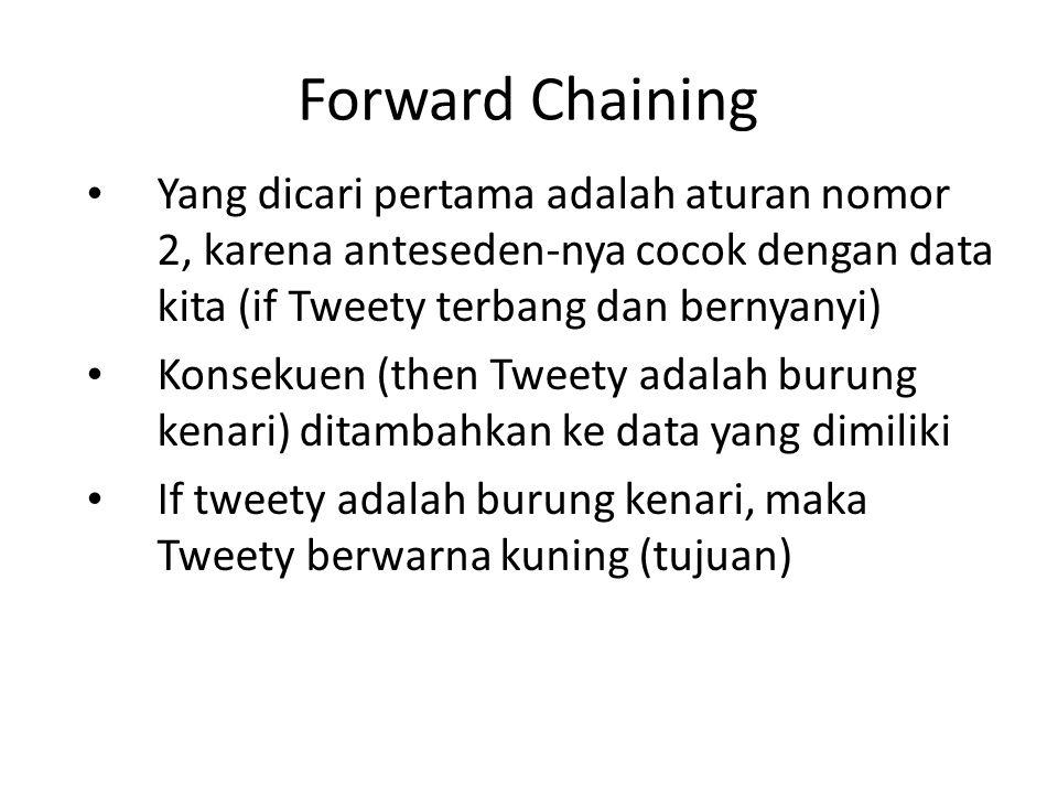 Forward Chaining Yang dicari pertama adalah aturan nomor 2, karena anteseden-nya cocok dengan data kita (if Tweety terbang dan bernyanyi) Konsekuen (t