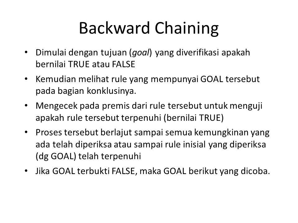 Backward Chaining Dimulai dengan tujuan (goal) yang diverifikasi apakah bernilai TRUE atau FALSE Kemudian melihat rule yang mempunyai GOAL tersebut pa