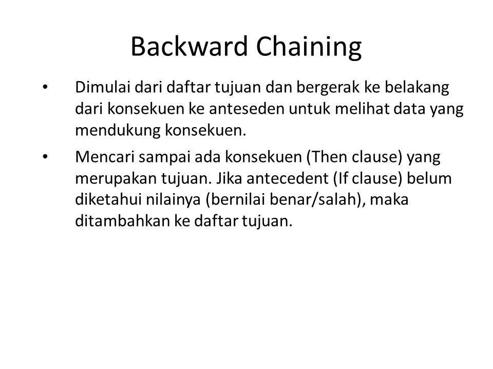 Backward Chaining Dimulai dari daftar tujuan dan bergerak ke belakang dari konsekuen ke anteseden untuk melihat data yang mendukung konsekuen. Mencari