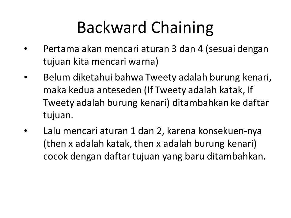 Backward Chaining Pertama akan mencari aturan 3 dan 4 (sesuai dengan tujuan kita mencari warna) Belum diketahui bahwa Tweety adalah burung kenari, mak