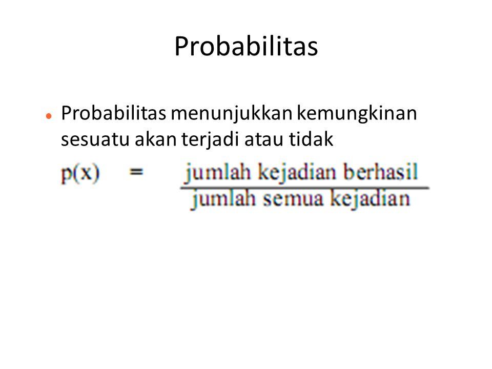 Probabilitas Probabilitas menunjukkan kemungkinan sesuatu akan terjadi atau tidak