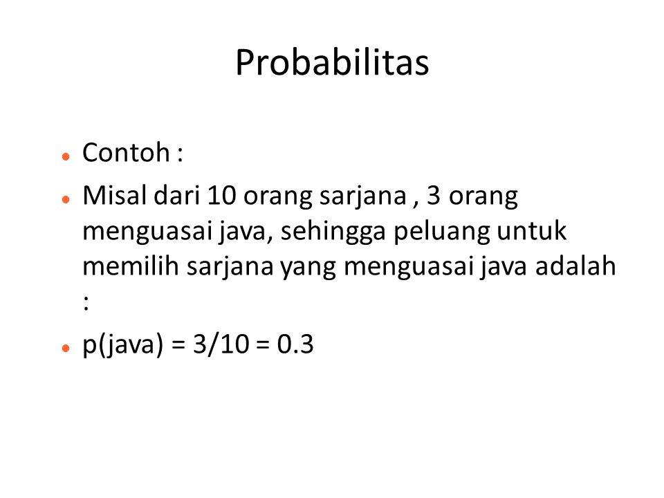 Probabilitas Contoh : Misal dari 10 orang sarjana, 3 orang menguasai java, sehingga peluang untuk memilih sarjana yang menguasai java adalah : p(java)