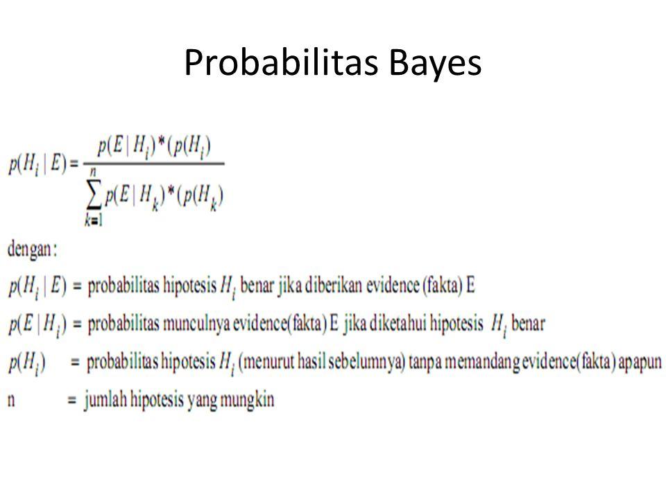 Probabilitas Bayes