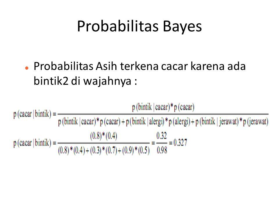 Probabilitas Bayes Probabilitas Asih terkena cacar karena ada bintik2 di wajahnya :