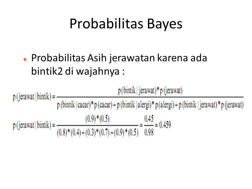 Probabilitas Bayes Probabilitas Asih jerawatan karena ada bintik2 di wajahnya :