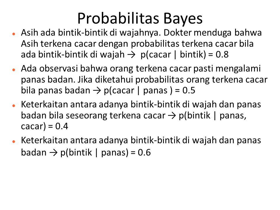 Probabilitas Bayes Asih ada bintik-bintik di wajahnya. Dokter menduga bahwa Asih terkena cacar dengan probabilitas terkena cacar bila ada bintik-binti