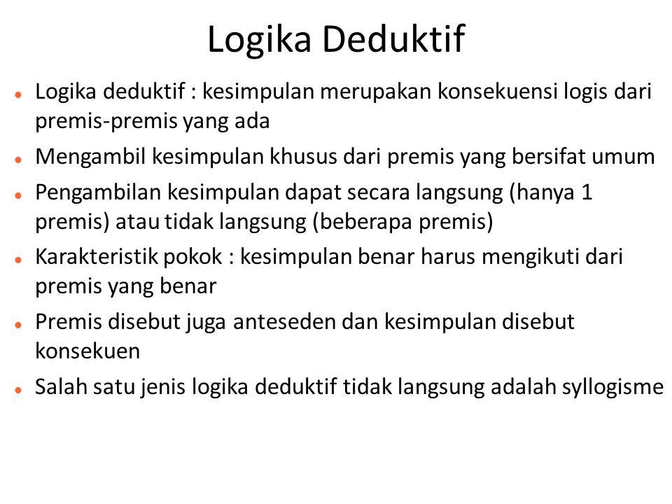 Logika Deduktif Logika deduktif : kesimpulan merupakan konsekuensi logis dari premis-premis yang ada Mengambil kesimpulan khusus dari premis yang bers