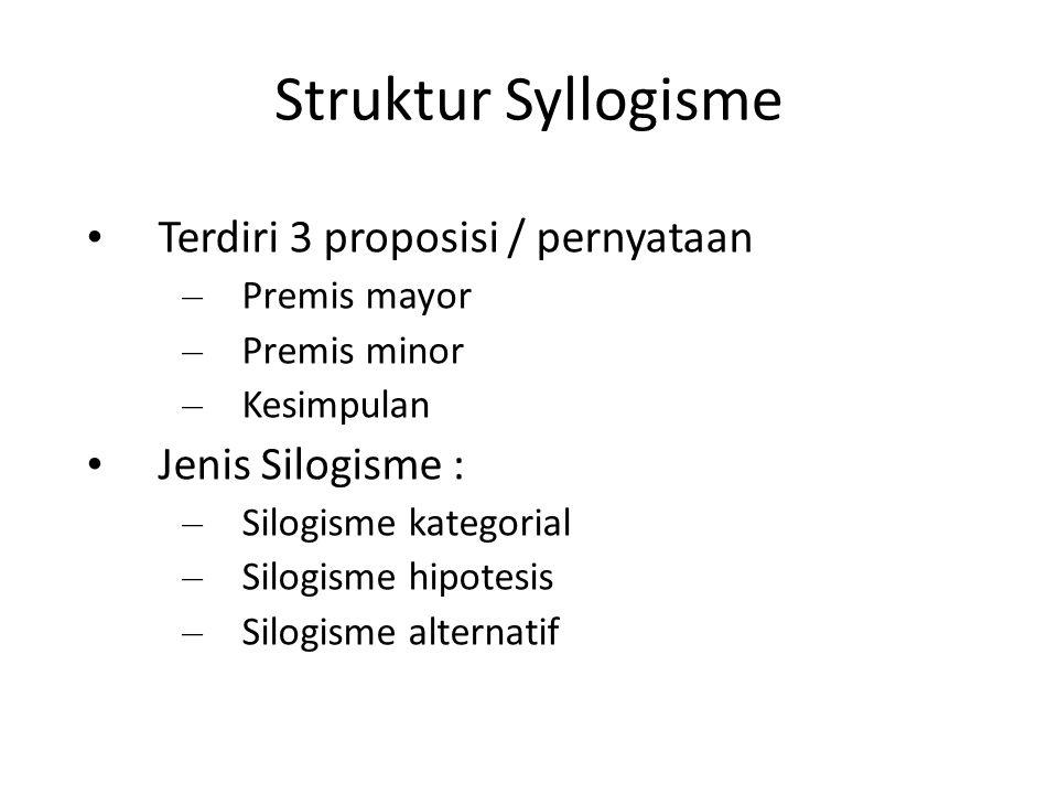 Struktur Syllogisme Terdiri 3 proposisi / pernyataan – Premis mayor – Premis minor – Kesimpulan Jenis Silogisme : – Silogisme kategorial – Silogisme h