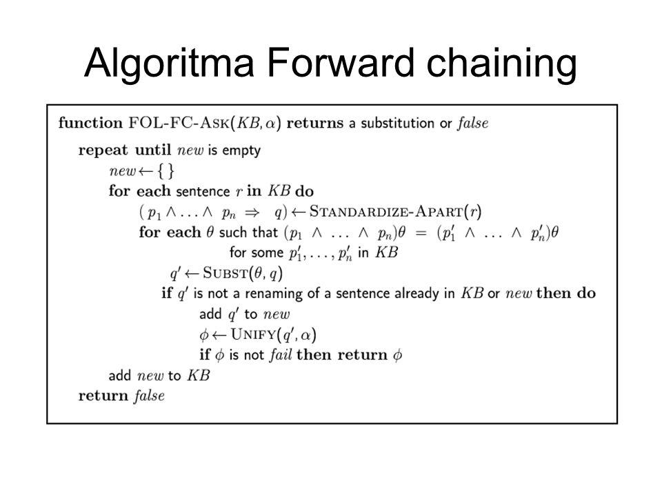 Algoritma Forward chaining