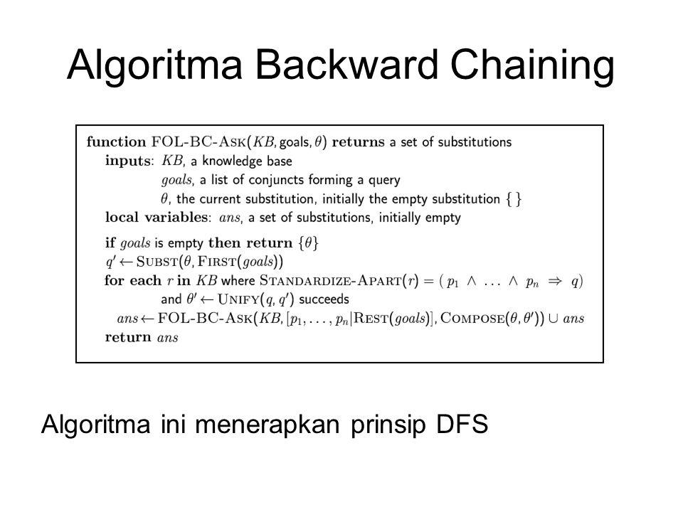Algoritma Backward Chaining Algoritma ini menerapkan prinsip DFS