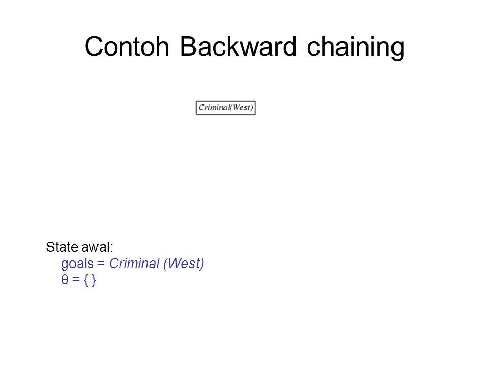 Contoh Backward chaining State awal: goals = Criminal (West) θ = { }
