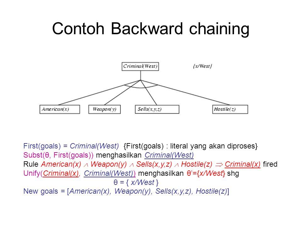 Contoh Backward chaining First(goals) = Criminal(West) {First(goals) : literal yang akan diproses} Subst(θ, First(goals)) menghasilkan Criminal(West)