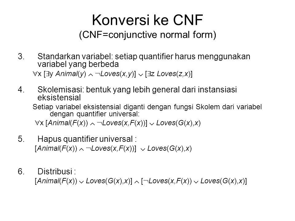 3.Standarkan variabel: setiap quantifier harus menggunakan variabel yang berbeda  x [  y Animal(y)   Loves(x,y)]  [  z Loves(z,x)] 4.Skolemisasi