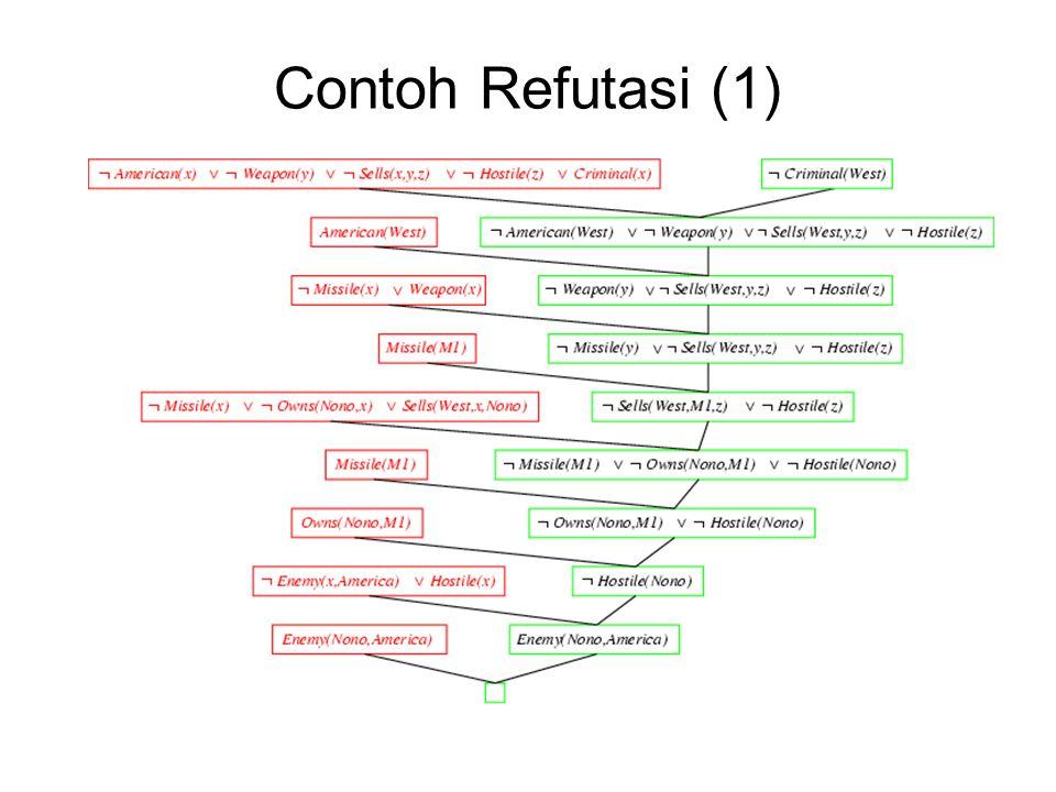 Contoh Refutasi (1)