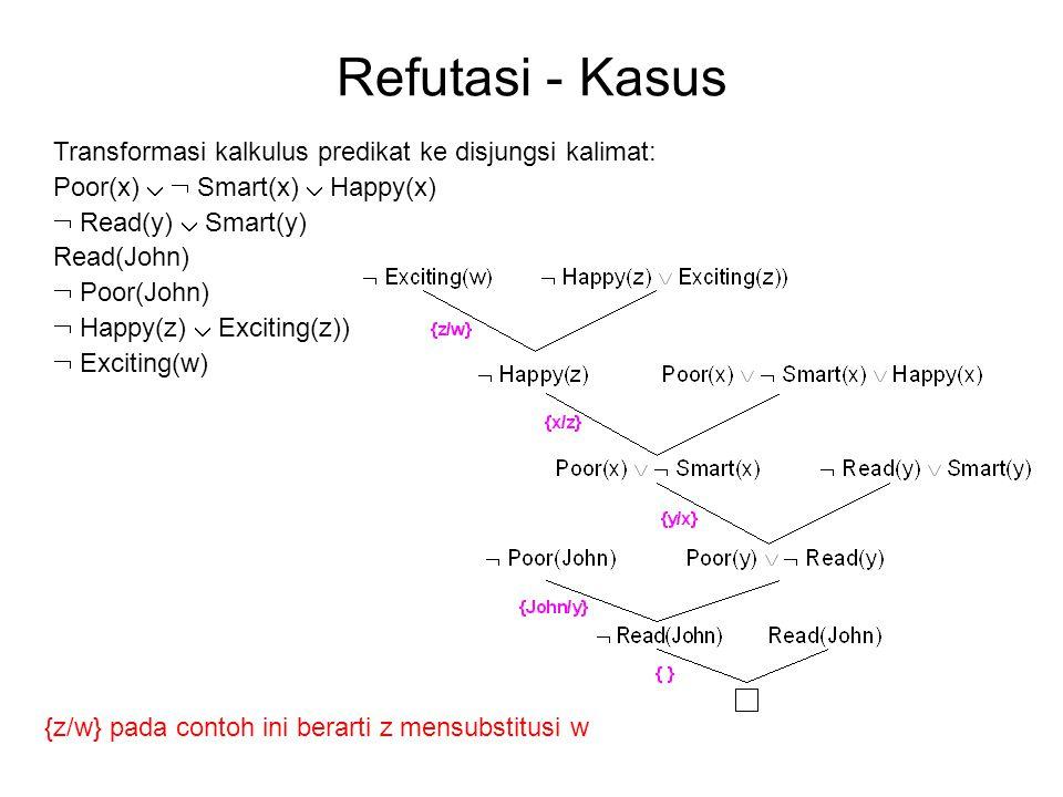 Refutasi - Kasus Transformasi kalkulus predikat ke disjungsi kalimat: Poor(x)   Smart(x)  Happy(x)  Read(y)  Smart(y) Read(John)  Poor(John)  H