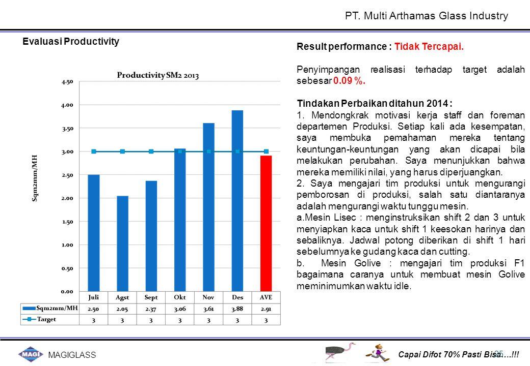 MAGIGLASS Capai Difot 70% Pasti Bisa….!!! 25 Evaluasi Productivity Result performance : Tidak Tercapai. Penyimpangan realisasi terhadap target adalah