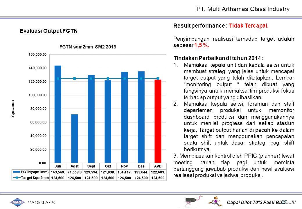 MAGIGLASS Capai Difot 70% Pasti Bisa….!!! 27 Evaluasi Output FGTN Result performance : Tidak Tercapai. Penyimpangan realisasi terhadap target adalah s