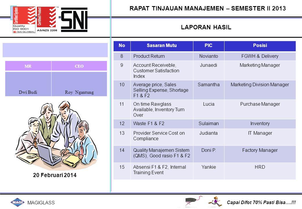 MAGIGLASS Capai Difot 70% Pasti Bisa….!!! RAPAT TINJAUAN MANAJEMEN – SEMESTER II 2013 LAPORAN HASIL NoSasaran MutuPICPosisi 8Product ReturnNoviantoFGW