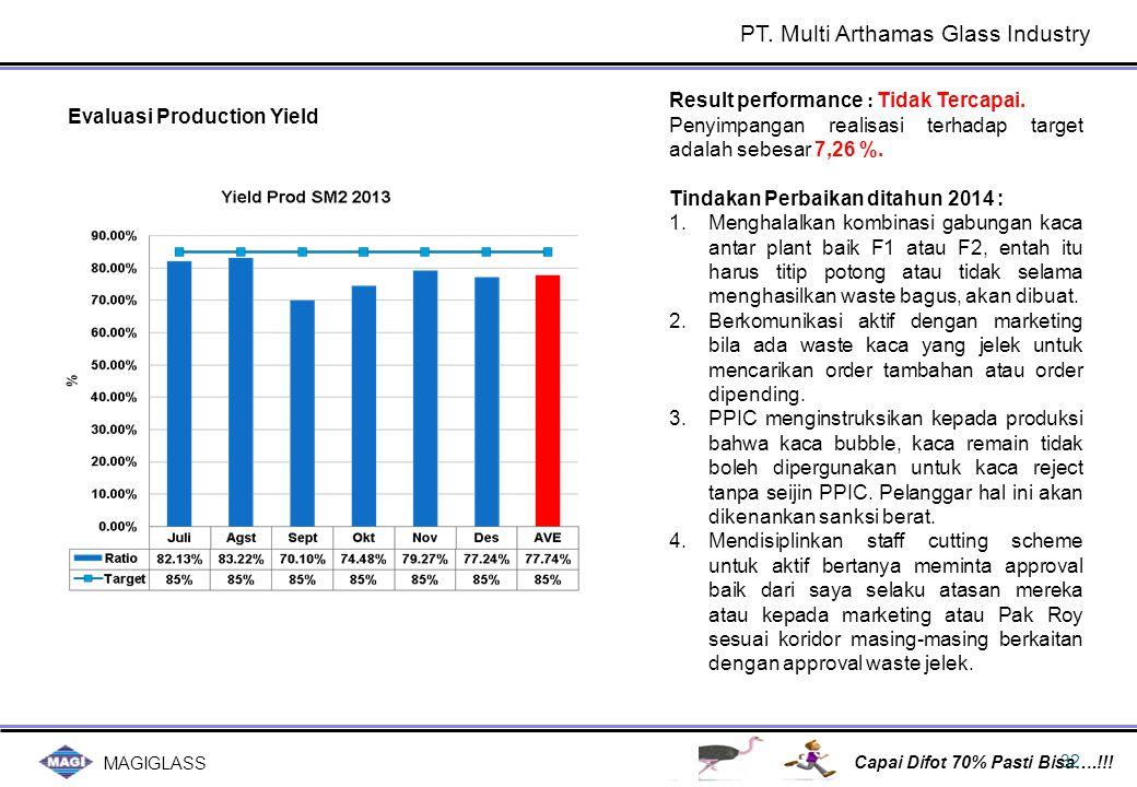 MAGIGLASS Capai Difot 70% Pasti Bisa….!!! 32 Result performance : Tidak Tercapai. Penyimpangan realisasi terhadap target adalah sebesar 7,26 %. Tindak