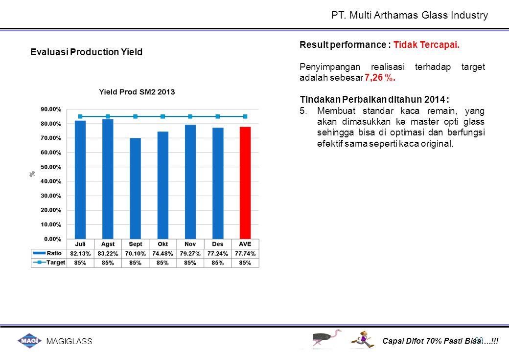 MAGIGLASS Capai Difot 70% Pasti Bisa….!!! 33 Result performance : Tidak Tercapai. Penyimpangan realisasi terhadap target adalah sebesar 7,26 %. Tindak