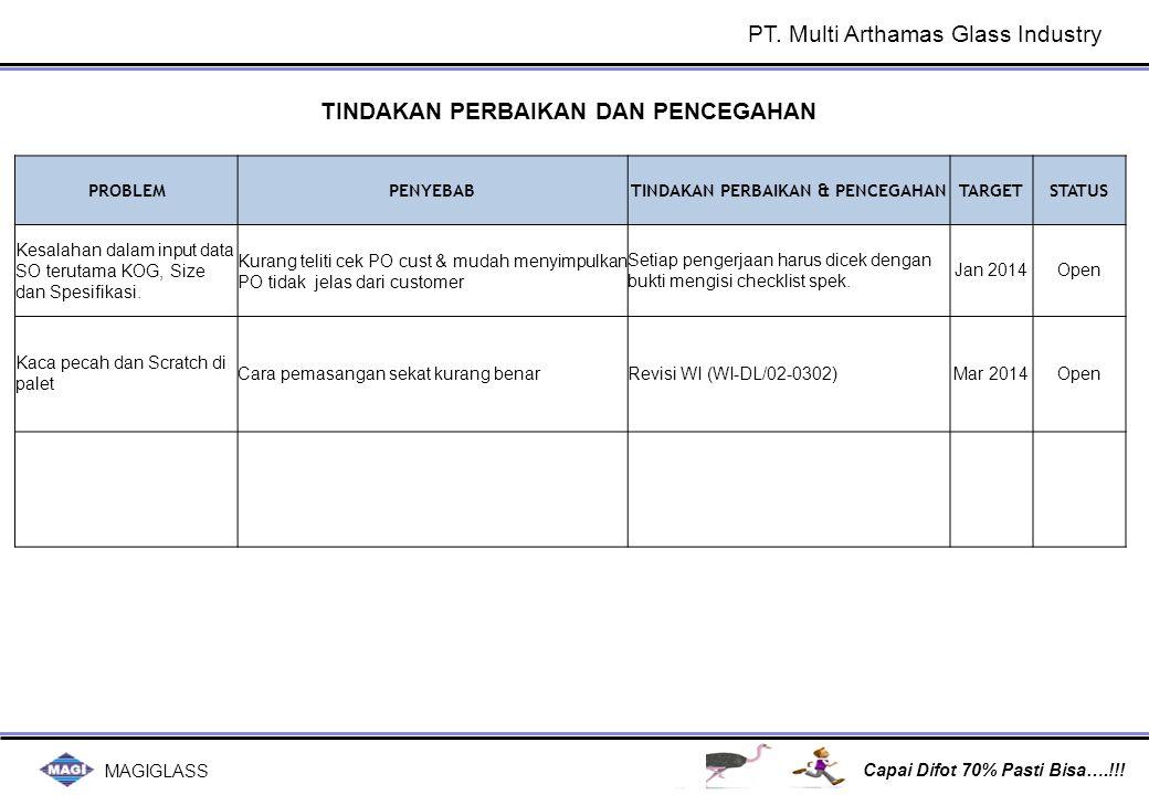 MAGIGLASS Capai Difot 70% Pasti Bisa….!!! PT. Multi Arthamas Glass Industry TINDAKAN PERBAIKAN DAN PENCEGAHAN PROBLEMPENYEBABTINDAKAN PERBAIKAN & PENC