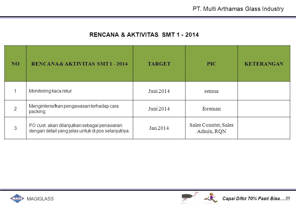 MAGIGLASS Capai Difot 70% Pasti Bisa….!!! PT. Multi Arthamas Glass Industry NORENCANA & AKTIVITAS SMT 1 - 2014TARGETPICKETERANGAN 1Monitoring kaca ret