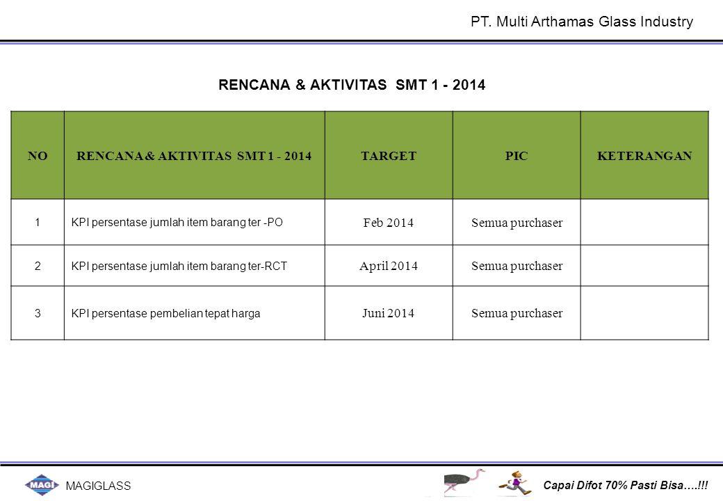 MAGIGLASS Capai Difot 70% Pasti Bisa….!!! PT. Multi Arthamas Glass Industry NORENCANA & AKTIVITAS SMT 1 - 2014TARGETPICKETERANGAN 1KPI persentase juml