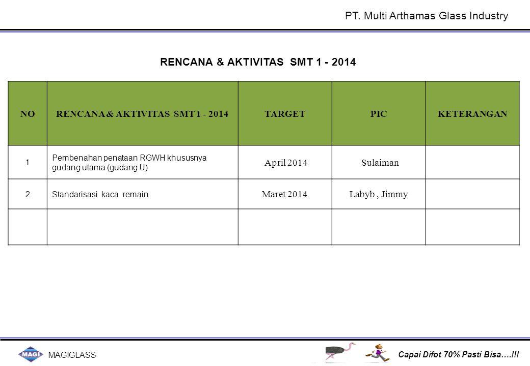MAGIGLASS Capai Difot 70% Pasti Bisa….!!! PT. Multi Arthamas Glass Industry NORENCANA & AKTIVITAS SMT 1 - 2014TARGETPICKETERANGAN 1 Pembenahan penataa