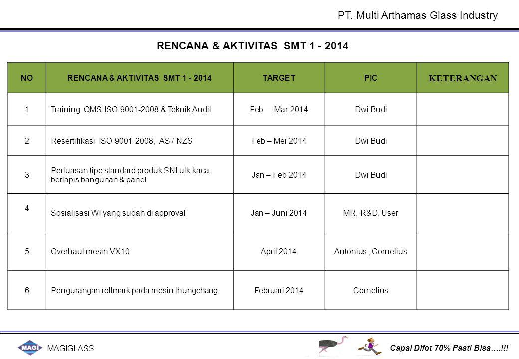 MAGIGLASS Capai Difot 70% Pasti Bisa….!!! PT. Multi Arthamas Glass Industry NORENCANA & AKTIVITAS SMT 1 - 2014TARGETPIC KETERANGAN 1Training QMS ISO 9